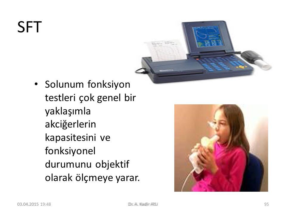 SFT Solunum fonksiyon testleri çok genel bir yaklaşımla akciğerlerin kapasitesini ve fonksiyonel durumunu objektif olarak ölçmeye yarar. 03.04.2015 19