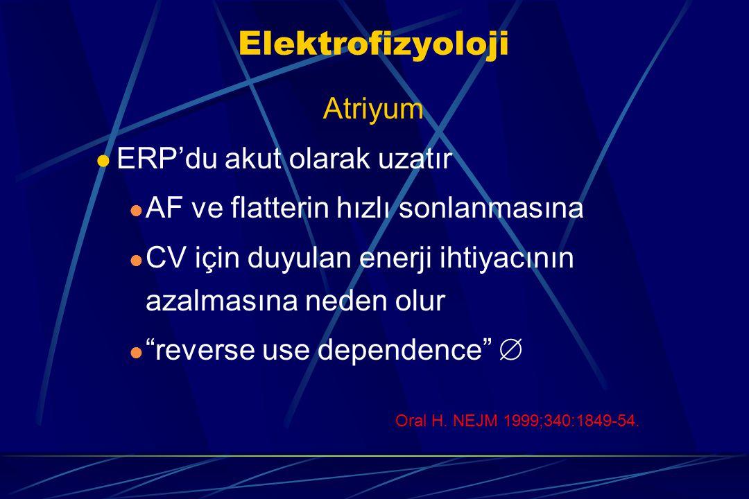 """Elektrofizyoloji Atriyum ERP'du akut olarak uzatır AF ve flatterin hızlı sonlanmasına CV için duyulan enerji ihtiyacının azalmasına neden olur """"revers"""