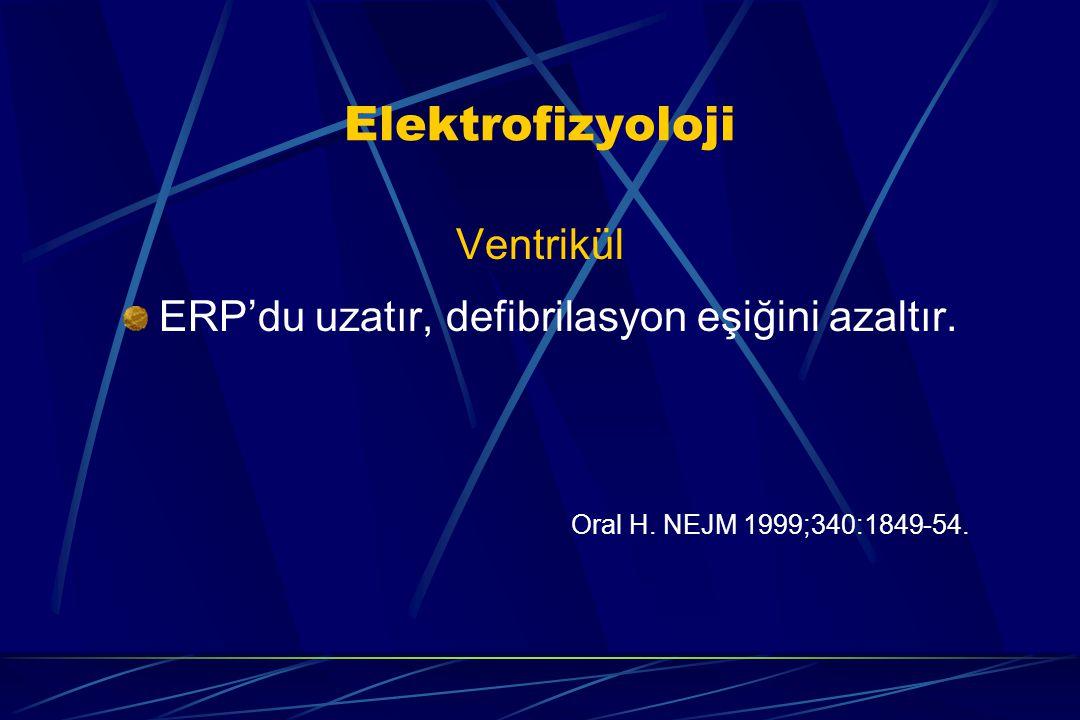 Elektrofizyoloji Ventrikül ERP'du uzatır, defibrilasyon eşiğini azaltır. Oral H. NEJM 1999;340:1849-54.