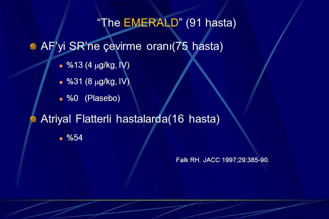"""""""The EMERALD"""" (91 hasta) AF'yi SR'ne çevirme oranı(75 hasta) %13 (4  g/kg, IV) %31 (8  g/kg, IV) %0 (Plasebo) Atriyal Flatterli hastalarda(16 hasta)"""