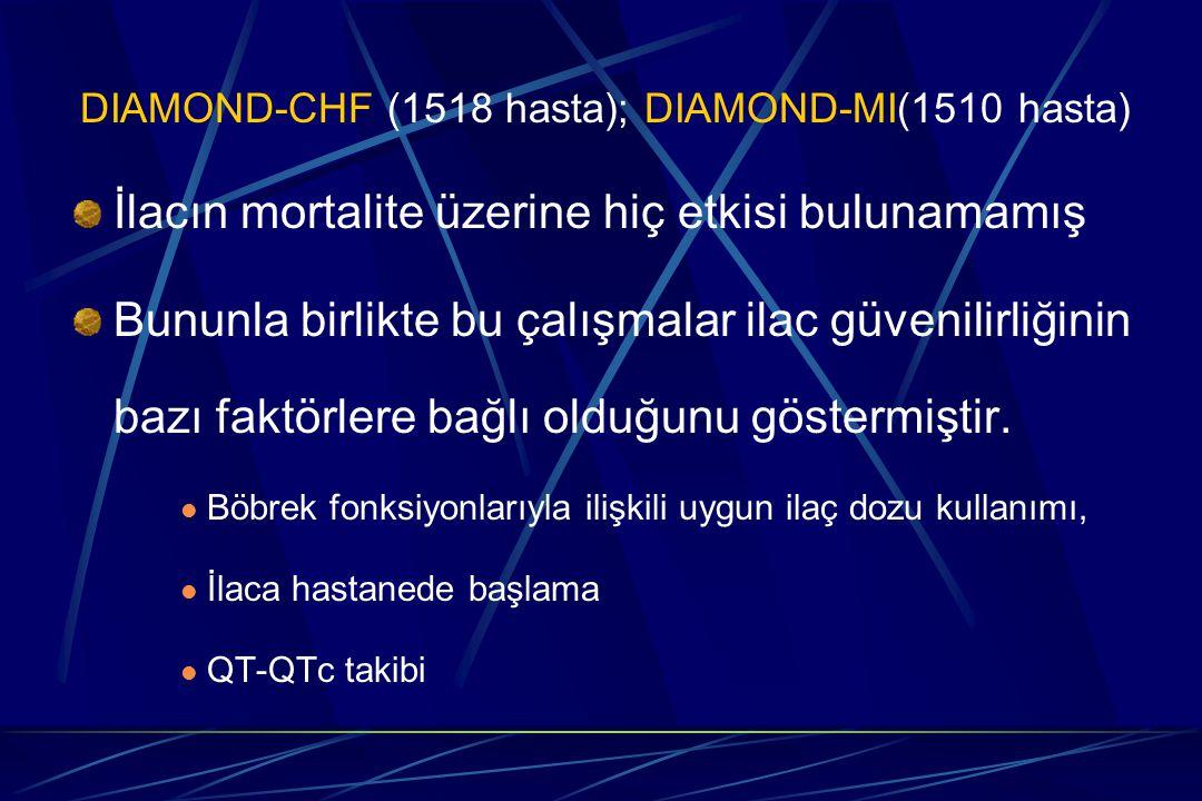 DIAMOND-CHF (1518 hasta); DIAMOND-MI(1510 hasta) İlacın mortalite üzerine hiç etkisi bulunamamış Bununla birlikte bu çalışmalar ilac güvenilirliğinin