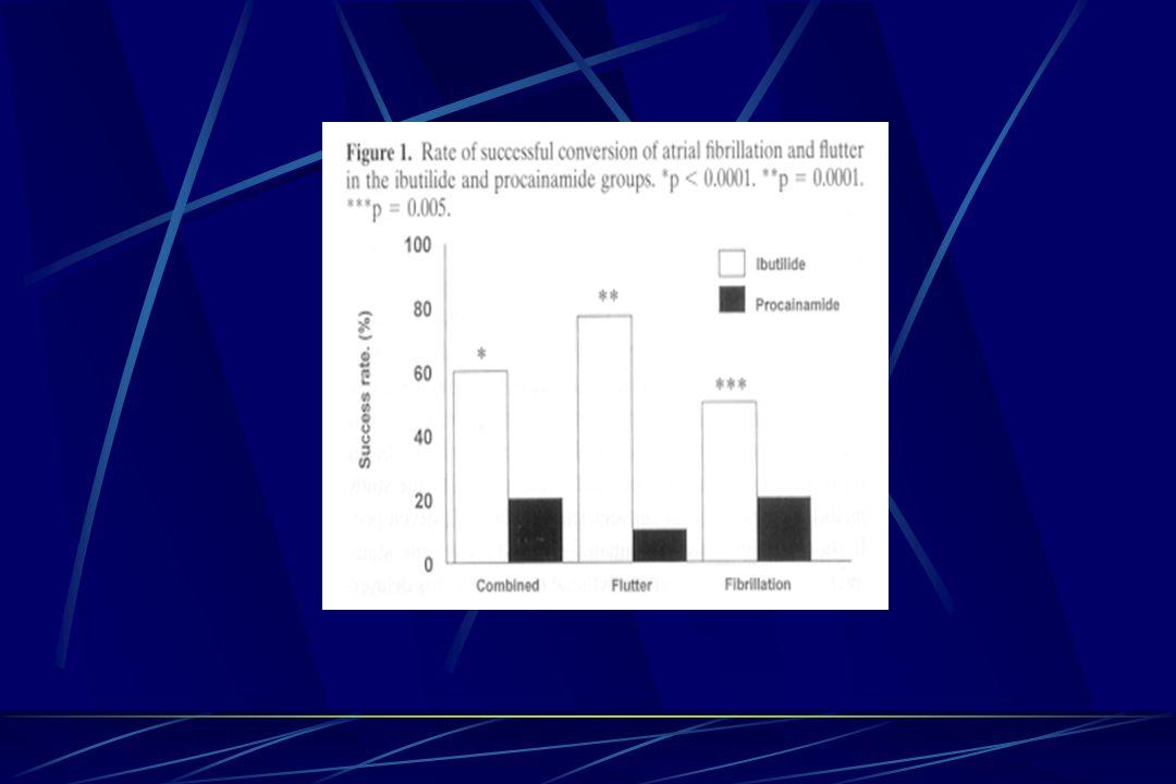 Etkinlik Bir saat içinde hastaların %35-40'da AF Ibutilide ile sonlandırılmış.