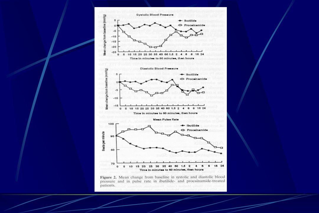 Etkinlik 2mg uygulandıktan sonra sinüs ritmi elde etme oranı AF'li hastalarda %60, Atriyal flatterli hastalarda %70.