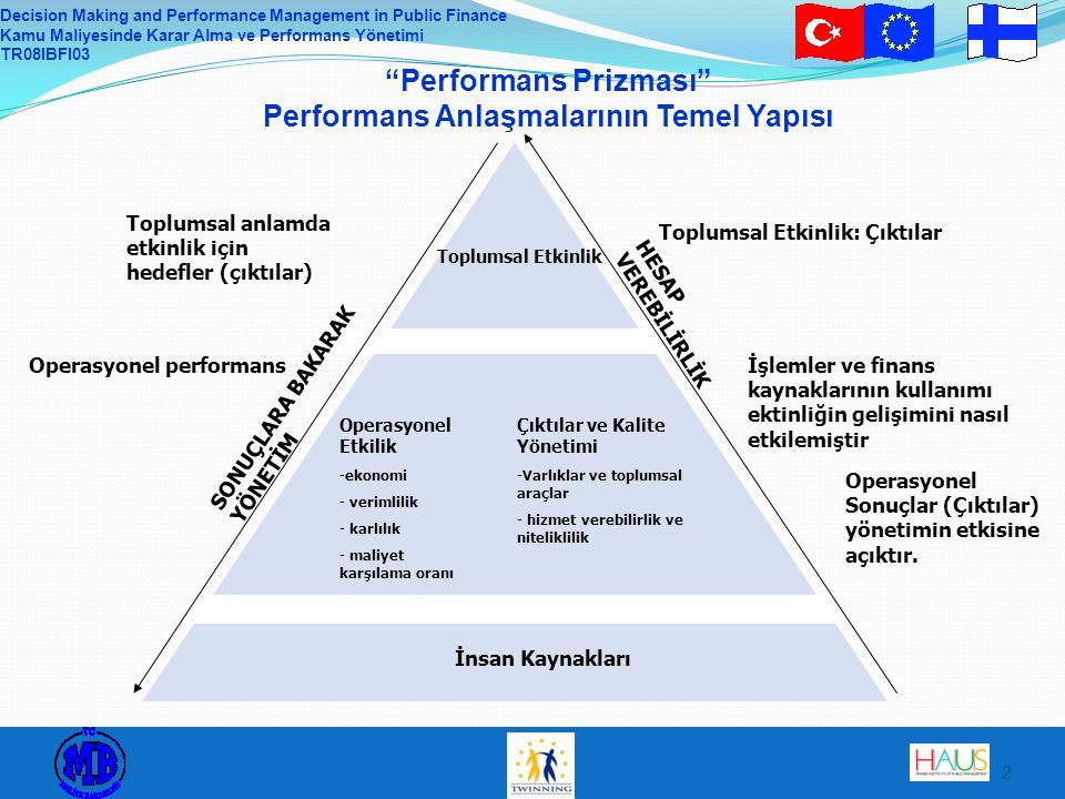 Decision Making and Performance Management in Public Finance Kamu Maliyesinde Karar Alma ve Performans Yönetimi TR08IBFI03 3 Ajansın temel görevlerinden türetilmiş olması ve bu görevlerle ilişlikli olması Operasyonel bakış açısıyla stratejik anlamda bağlantılı olması ve belirli gereklilikleri içermesi Herkes tarafından anlaşılabilir ve açık olması Somut ve operasyonel olması Değerlendirilebilir, ölçülebilir ve zaman bağlı olması Ajansın tek başına tesir edebilmesine olanak verebilir olması İstekli ve ilgi çekici aynı zamanda gerçekçi ve uygulanabilir olması.