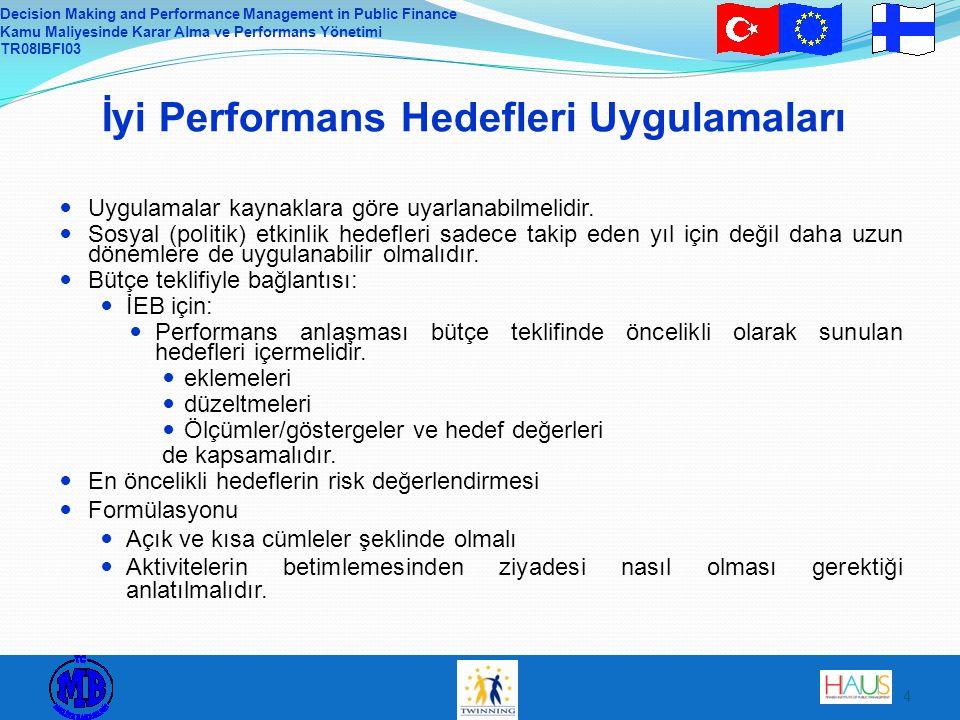 Decision Making and Performance Management in Public Finance Kamu Maliyesinde Karar Alma ve Performans Yönetimi TR08IBFI03 5 Performans Anlaşmalarının Yapısı (İEB) Genel görüşler Hedefler (Performans prizmasına göre oluşturulur) Sosyal Etkinlik Operasyonel Performans İnsan Kaynakları Kaynaklar ( tüm yaklaşımlar ve tüm personel) Raporlama yolları oGelecek yılın anlaşmaları oHer ajansın 4 yıllık operasyonel ve finansal planına göre hazırlanmış olmalıdır.