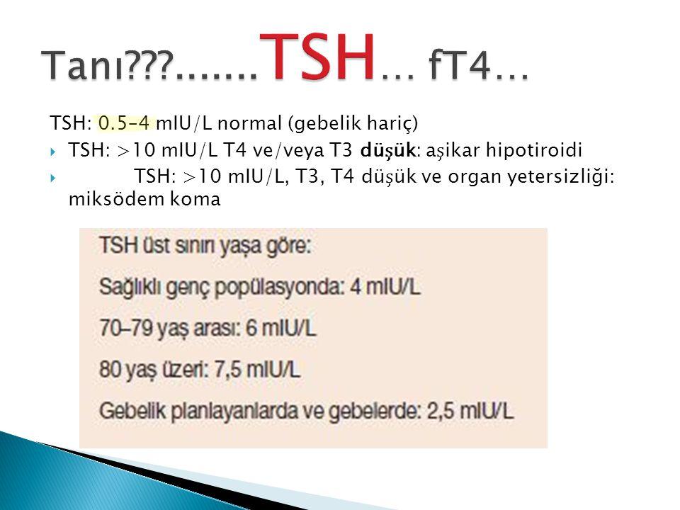 TSH: 0.5–4 mIU/L normal (gebelik hariç)  TSH: >10 mIU/L T4 ve/veya T3 düük: aikar hipotiroidi  TSH: >10 mIU/L, T3, T4 düük ve organ yetersizliği: mi