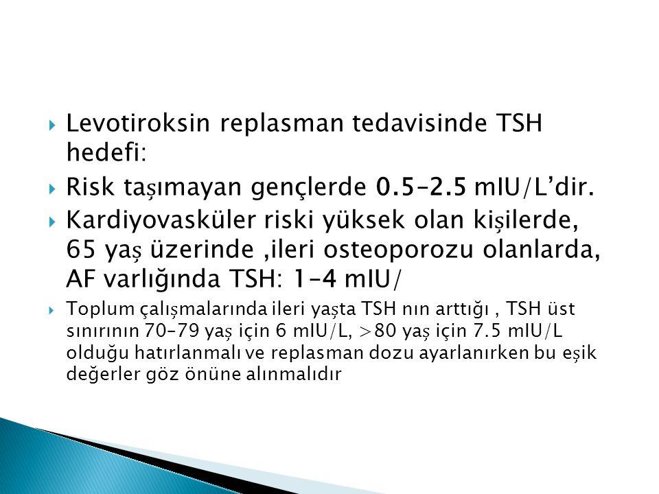  Levotiroksin replasman tedavisinde TSH hedefi:  Risk taımayan gençlerde 0.5–2.5 mIU/L'dir.  Kardiyovasküler riski yüksek olan kiilerde, 65 ya üzer