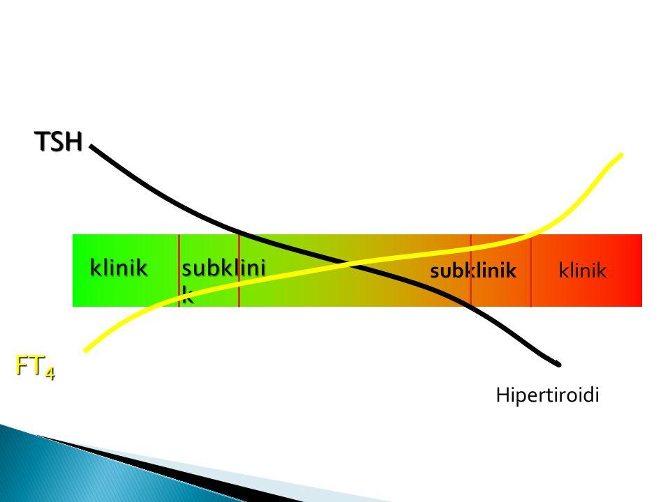 TSH FT 4 ötiroidizmklinik Hipotiroidi subklini k klinik Hipertiroidi subklinik
