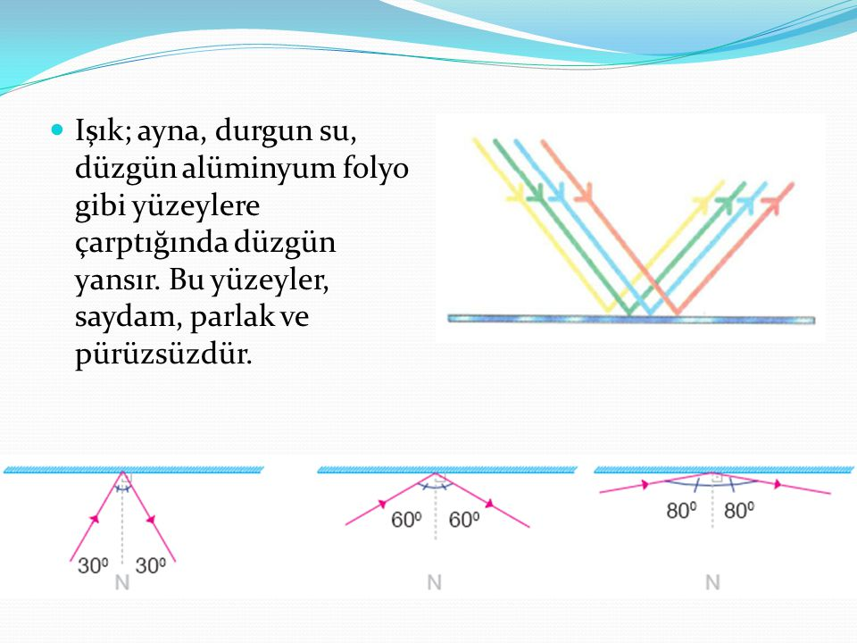 Yüzey ile 90 0 'lik açı yapacak şekilde çizilen hayali çizgiye yansıtma yüzeyinin normali denir.