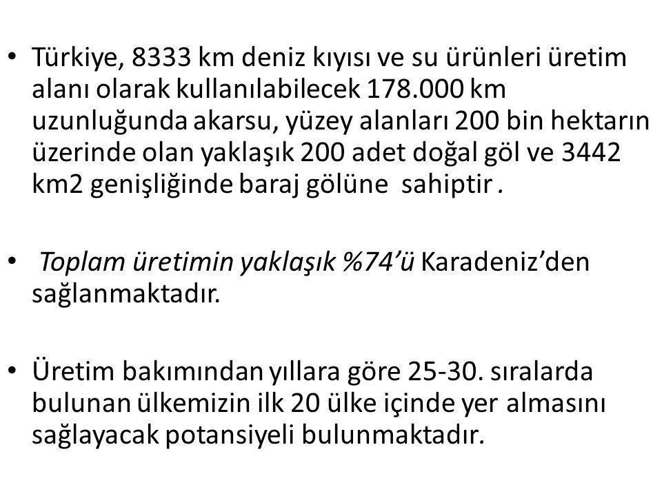 Türkiye, 8333 km deniz kıyısı ve su ürünleri üretim alanı olarak kullanılabilecek 178.000 km uzunluğunda akarsu, yüzey alanları 200 bin hektarın üzerinde olan yaklaşık 200 adet doğal göl ve 3442 km2 genişliğinde baraj gölüne sahiptir.