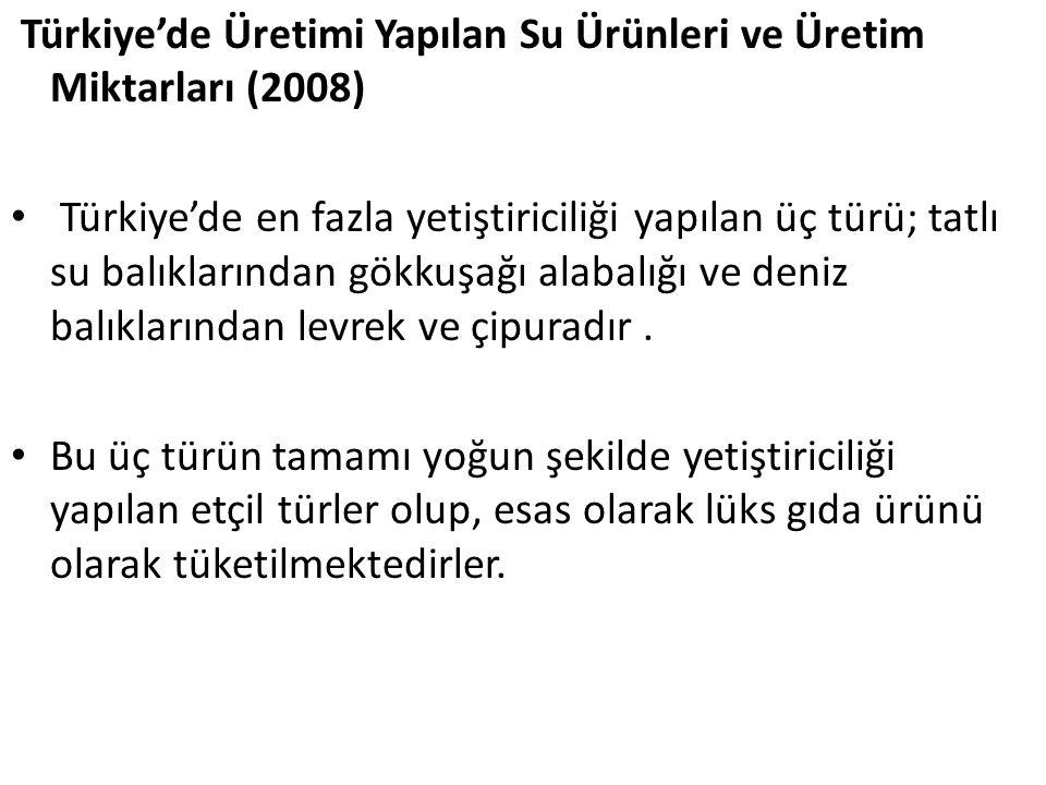 Türkiye'de Üretimi Yapılan Su Ürünleri ve Üretim Miktarları (2008) Türkiye'de en fazla yetiştiriciliği yapılan üç türü; tatlı su balıklarından gökkuşağı alabalığı ve deniz balıklarından levrek ve çipuradır.