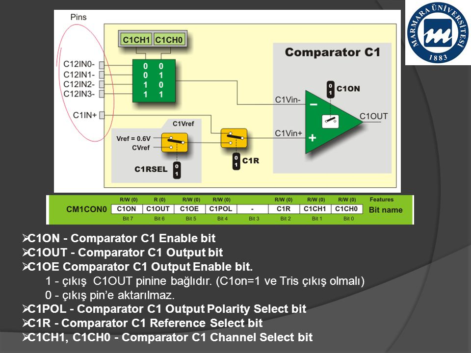  C1ON - Comparator C1 Enable bit  C1OUT - Comparator C1 Output bit  C1OE Comparator C1 Output Enable bit. 1 - çıkış C1OUT pinine bağlıdır. (C1on=1