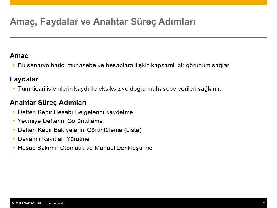 ©2011 SAP AG. All rights reserved.2 Amaç, Faydalar ve Anahtar Süreç Adımları Amaç  Bu senaryo harici muhasebe ve hesaplara ilişkin kapsamlı bir görün