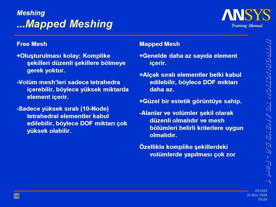 Training Manual 001289 30 Nov 1999 10-24 Meshing...Mapped Meshing Free Mesh +Oluşturulması kolay; Komplike şekilleri düzenli şekillere bölmeye gerek yoktur.