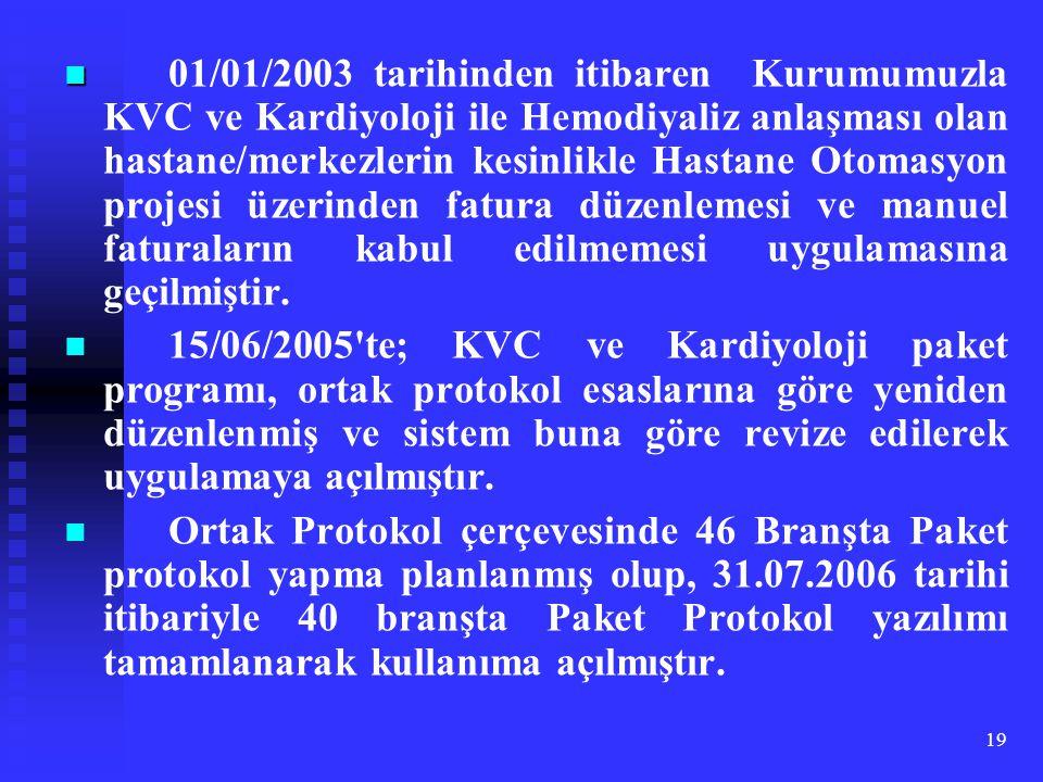 19 01/01/2003 tarihinden itibaren Kurumumuzla KVC ve Kardiyoloji ile Hemodiyaliz anlaşması olan hastane/merkezlerin kesinlikle Hastane Otomasyon proje