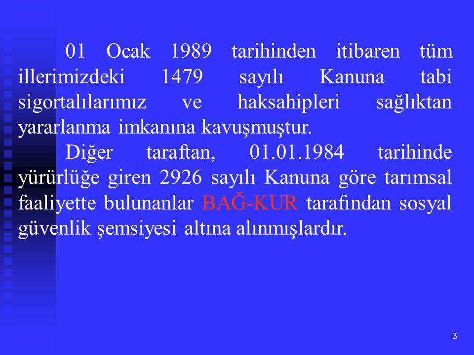 4 04.11.1998 tarih ve 4386 sayılı Kanunla 01.01.1999 tarihinden itibaren 2926 sayılı Kanun kapsamında olan sigortalılar ile aylık alanlar ve bunların kanuni şartlara haiz haksahiplerine sağlık sigortası yardımlarından istifade etmeleri imkanı getirilmiş, Eylül 1999 ayından itibaren de sağlık yardımlarının verilmesine başlanmıştır.