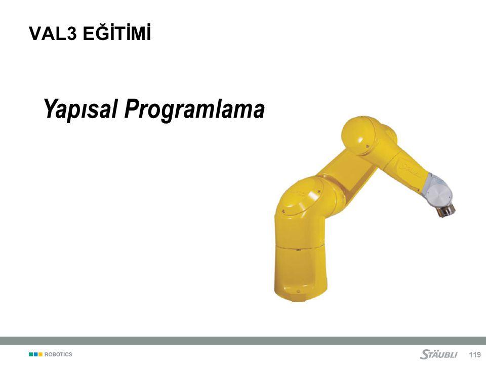 119 VAL3 EĞİTİMİ Yapısal Programlama