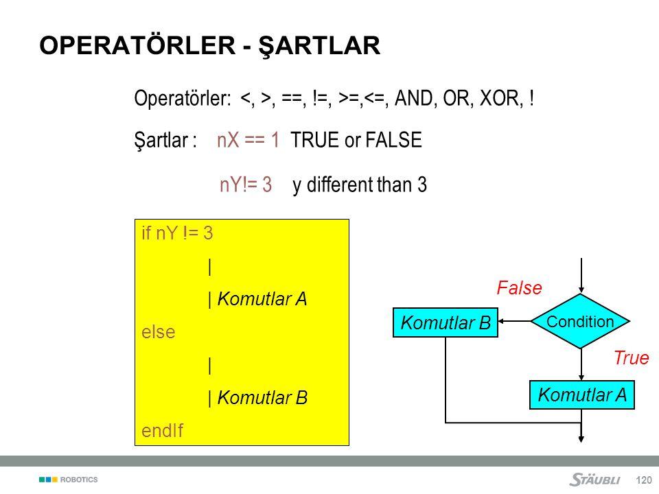 120 OPERATÖRLER - ŞARTLAR Operatörler:, ==, !=, >=,<=, AND, OR, XOR, .