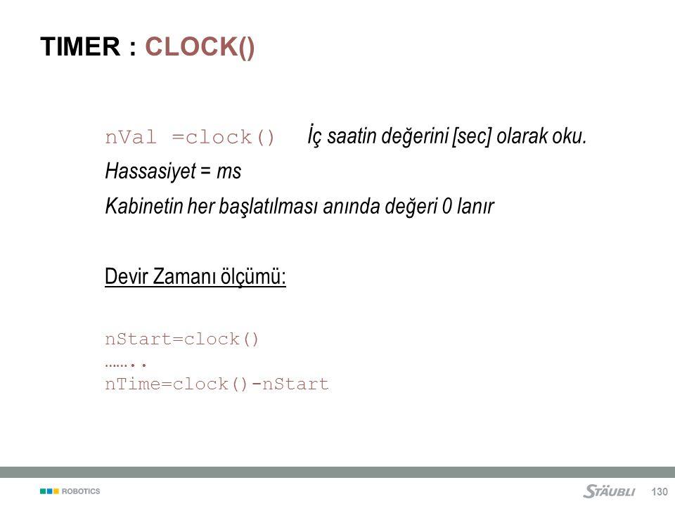 130 TIMER : CLOCK() nVal =clock() İç saatin değerini [sec] olarak oku.