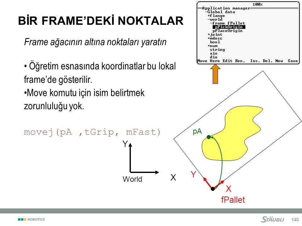 140 BİR FRAME'DEKİ NOKTALAR fPallet X Y X Y World pA Frame ağacının altına noktaları yaratın Öğretim esnasında koordinatlar bu lokal frame'de gösterilir.