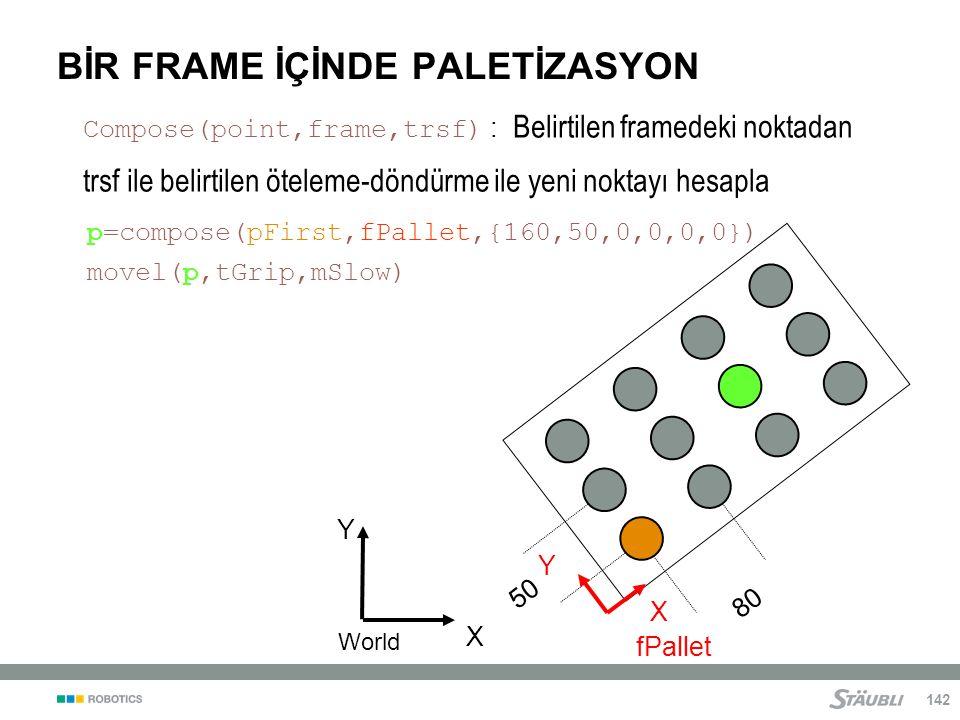 142 BİR FRAME İÇİNDE PALETİZASYON 50 80 fPallet X Y Compose(point,frame,trsf) : Belirtilen framedeki noktadan trsf ile belirtilen öteleme-döndürme ile yeni noktayı hesapla X Y World p=compose(pFirst,fPallet,{160,50,0,0,0,0}) movel(p,tGrip,mSlow)