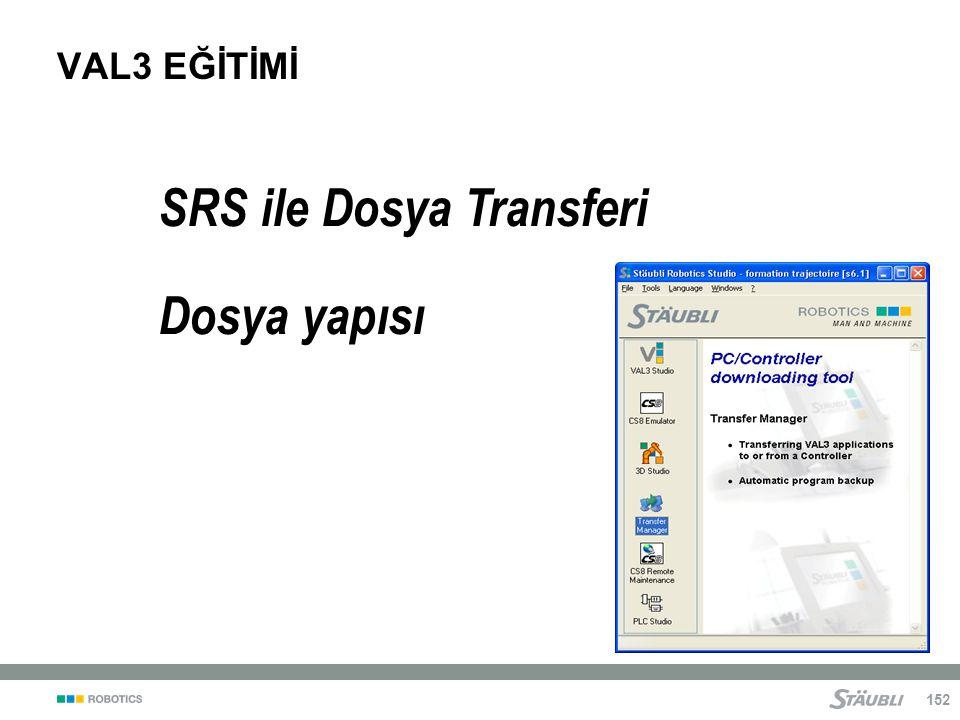 152 SRS ile Dosya Transferi Dosya yapısı VAL3 EĞİTİMİ