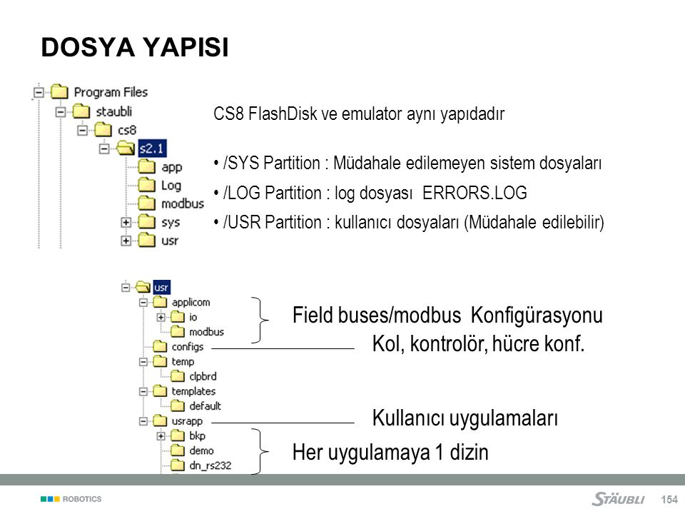 154 DOSYA YAPISI CS8 FlashDisk ve emulator aynı yapıdadır /SYS Partition : Müdahale edilemeyen sistem dosyaları /LOG Partition : log dosyası ERRORS.LOG /USR Partition : kullanıcı dosyaları (Müdahale edilebilir) Kullanıcı uygulamaları Field buses/modbus Konfigürasyonu Her uygulamaya 1 dizin Kol, kontrolör, hücre konf.
