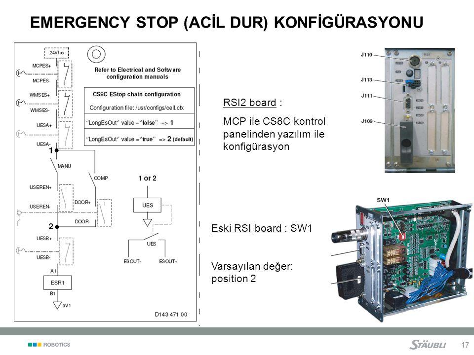 17 RSI2 board : MCP ile CS8C kontrol panelinden yazılım ile konfigürasyon EMERGENCY STOP (ACİL DUR) KONFİGÜRASYONU Eski RSI board : SW1 Varsayılan değer: position 2