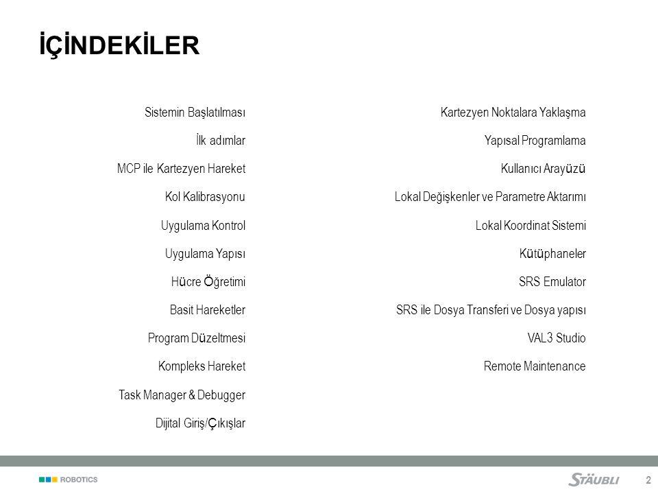 163 PROGRAMLARIN YÖNETİMİ Prog.