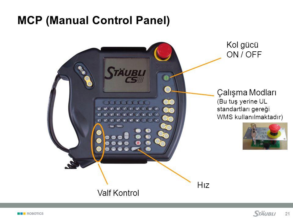 21 MCP (Manual Control Panel) Kol gücü ON / OFF Hız Valf Kontrol Çalışma Modları (Bu tuş yerine UL standartları gereği WMS kullanılmaktadır)