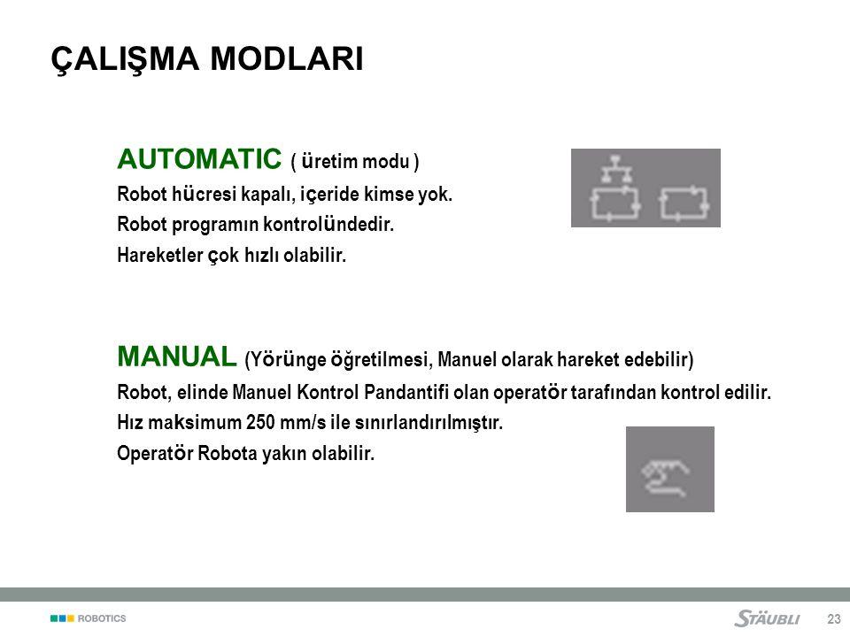 23 ÇALIŞMA MODLARI AUTOMATIC ( ü retim modu ) Robot h ü cresi kapalı, i ç eride kimse yok.