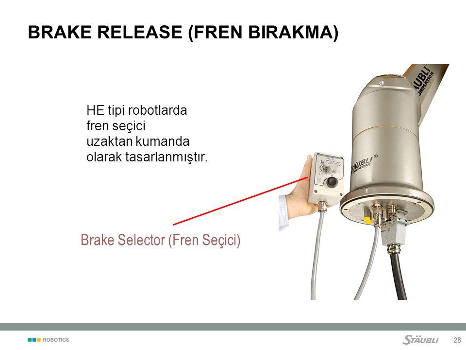 28 BRAKE RELEASE (FREN BIRAKMA) Brake Selector (Fren Seçici) HE tipi robotlarda fren seçici uzaktan kumanda olarak tasarlanmıştır.