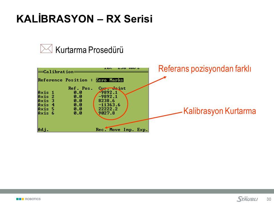 30 KALİBRASYON – RX Serisi  Kurtarma Prosedürü Referans pozisyondan farklı Kalibrasyon Kurtarma