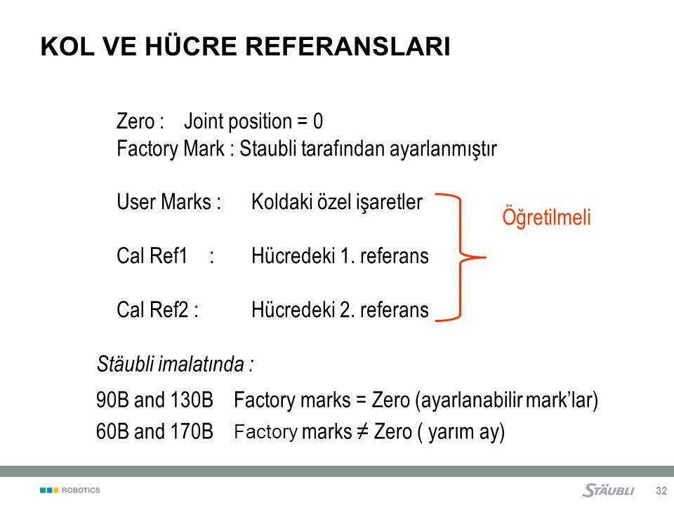 32 Zero :Joint position = 0 Factory Mark : Staubli tarafından ayarlanmıştır User Marks : Koldaki özel işaretler Cal Ref1 : Hücredeki 1.