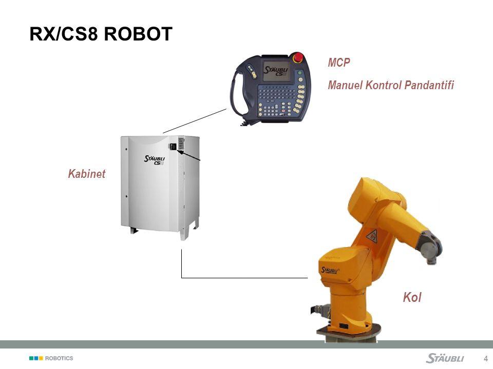 5 TX/CS8C ROBOT Kol Kabinet MCP Manuel Kontrol Pandantifi WMS Çalışma Modu Anahtarı
