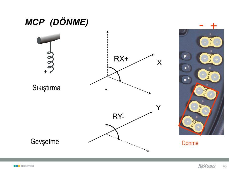 43 MCP (DÖNME) Sıkıştırma RX+ X Gevşetme RY- Y Dönme - +