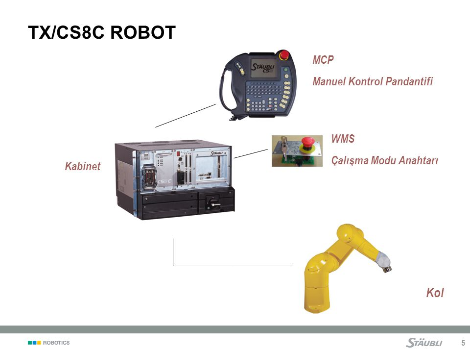 56 PROGRAM HAREKETLERİ (REMOTE) Hücre KAPALI Robot hareketleri programdan kontrol edilir Güç verildiğinde (Power ON), hareketler otomatik aktive edilir.