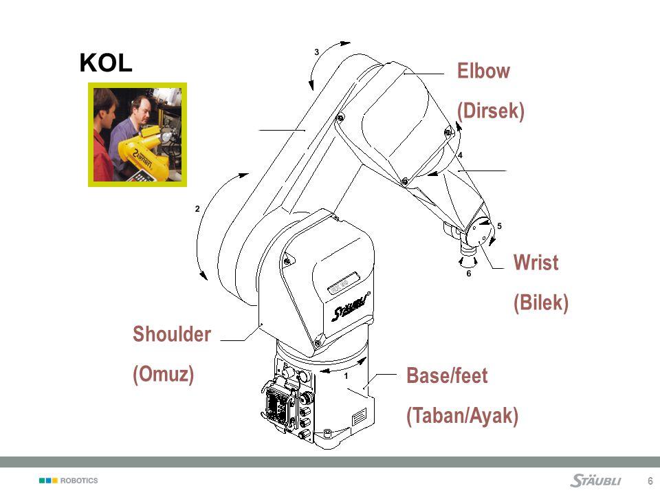 57 PROGRAM HAREKETİNE KESMELER Her durumda, robotun hareketini durdurmak mümkündür: MOVE/HOLD tuşu ile Kol gücünün kesilmesi ile Çalışma modunun değiştirilmesi ve diğerine geçilmesi ile Robotu Brake release butonu ile hareket ettirmekle Programın çalışmasını kesmeden