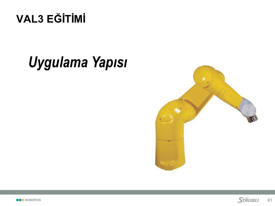 61 VAL3 EĞİTİMİ Uygulama Yapısı
