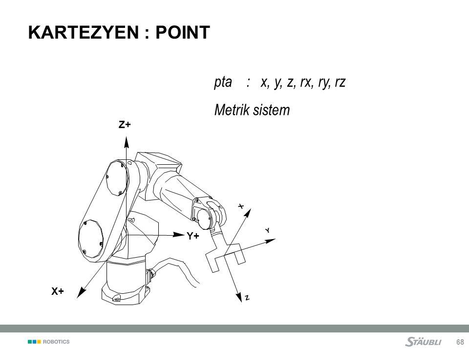 68 KARTEZYEN : POINT pta : x, y, z, rx, ry, rz Metrik sistem