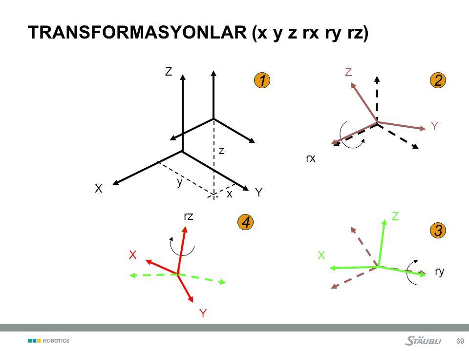 69 ry 3 X Z X Y Z 1 x y z Z Y rx 2 rz X 4 Y TRANSFORMASYONLAR (x y z rx ry rz)