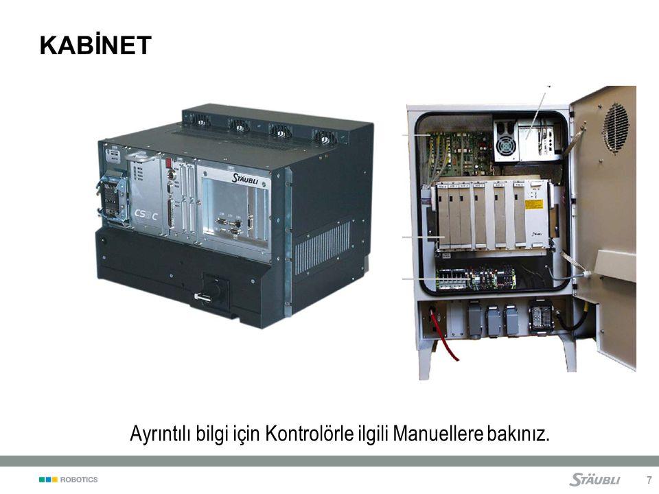8 KABİNET ARPS RPS RSI CPT PSM 3 Amplifikatör (TX- RX160)