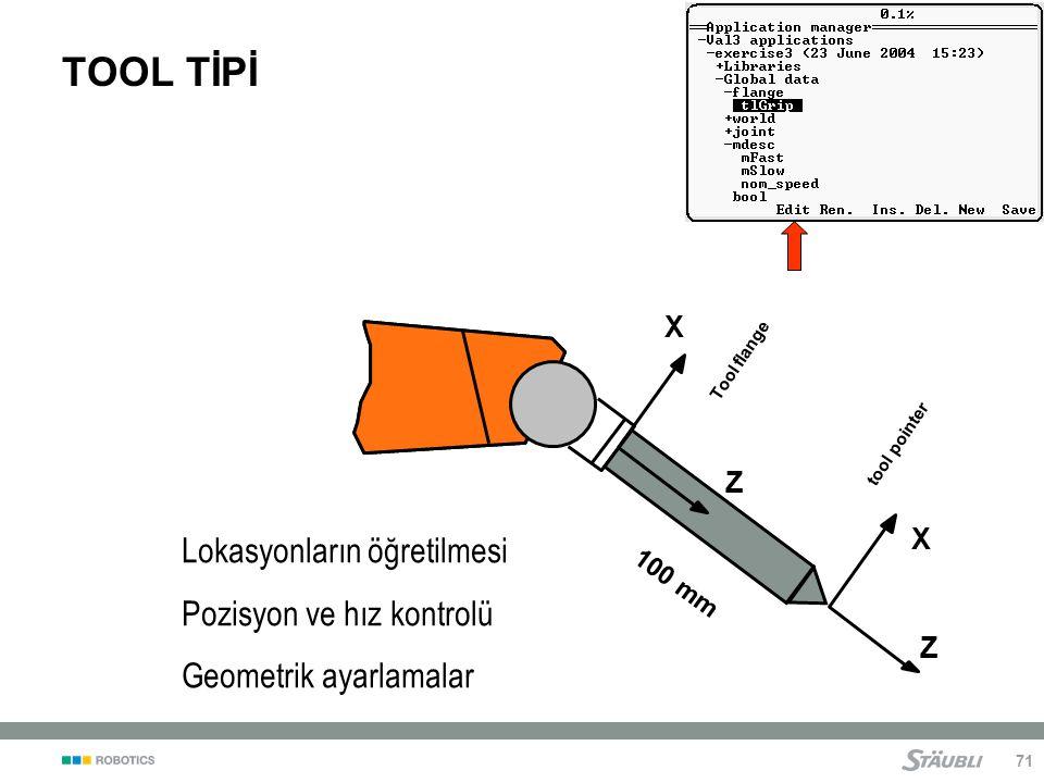 71 TOOL TİPİ X 100 mm tool pointer Tool flange X Z Z X Lokasyonların öğretilmesi Pozisyon ve hız kontrolü Geometrik ayarlamalar