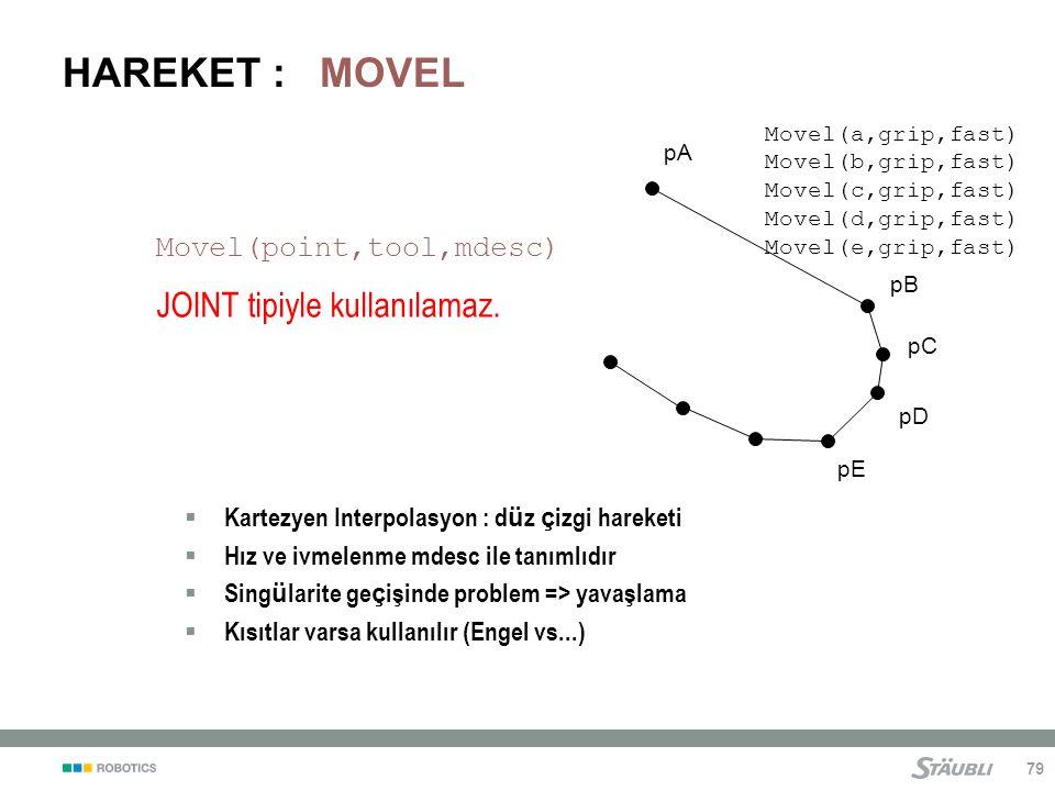 79 HAREKET : MOVEL pA pB pC pD pE  Kartezyen Interpolasyon : d ü z ç izgi hareketi  Hız ve ivmelenme mdesc ile tanımlıdır  Sing ü larite ge ç işinde problem => yavaşlama  Kısıtlar varsa kullanılır (Engel vs...) Movel(point,tool,mdesc) JOINT tipiyle kullanılamaz.