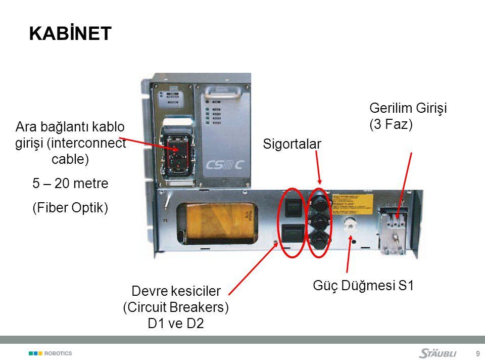 9 KABİNET Devre kesiciler (Circuit Breakers) D1 ve D2 Güç Düğmesi S1 Gerilim Girişi (3 Faz) Ara bağlantı kablo girişi (interconnect cable) 5 – 20 metre (Fiber Optik) Sigortalar