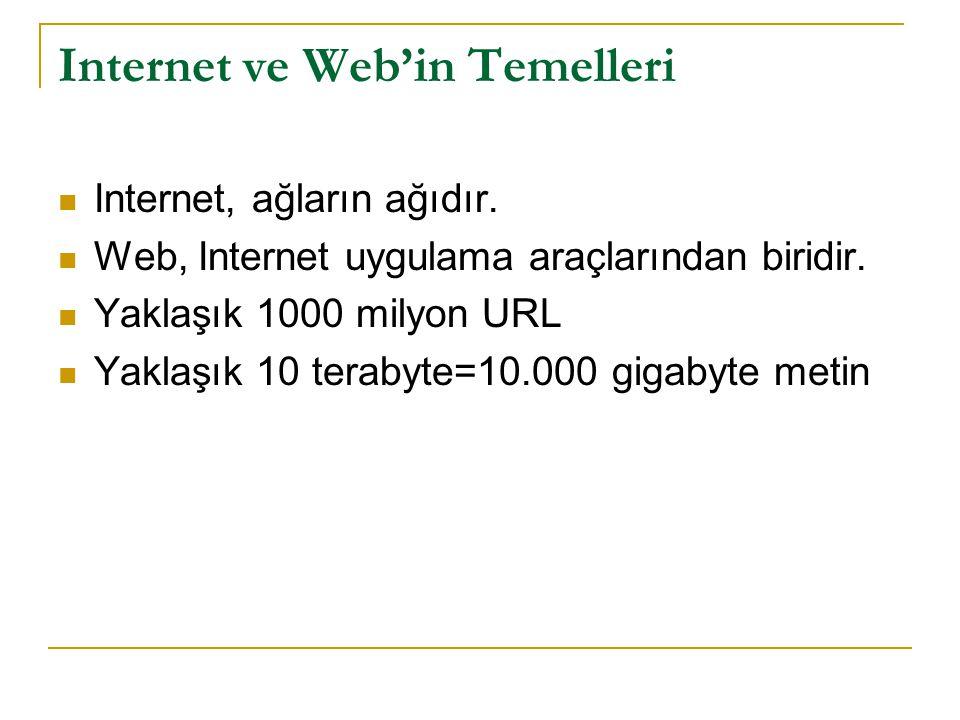 Internet kullanıcısı Dünyada 1 milyar kadar internet kullanıcısı, 350 milyon civarında internete bağlı bilgisayar, 75 milyon civarında web, 60 milyon com/org/net altında alan adı, 10 milyar civarında web sayfası söz konusu.