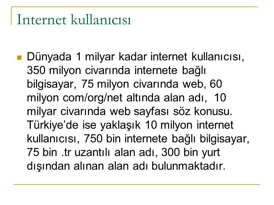 Internet kullanıcısı Dünyada 1 milyar kadar internet kullanıcısı, 350 milyon civarında internete bağlı bilgisayar, 75 milyon civarında web, 60 milyon