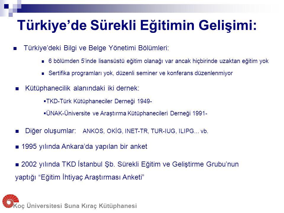 Türkiye'de Sürekli Eğitimin Gelişimi: Türkiye'deki Bilgi ve Belge Yönetimi Bölümleri: 6 bölümden 5'inde lisansüstü eğitim olanağı var ancak hiçbirinde