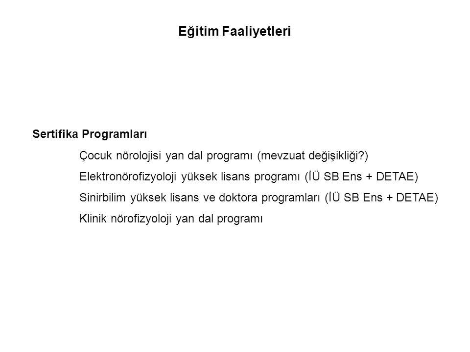 Eğitim Faaliyetleri Sertifika Programları Çocuk nörolojisi yan dal programı (mevzuat değişikliği?) Elektronörofizyoloji yüksek lisans programı (İÜ SB