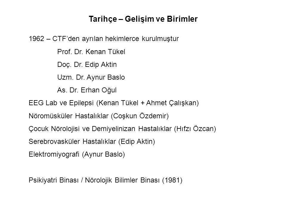 1962 – CTF'den ayrılan hekimlerce kurulmuştur Prof. Dr. Kenan Tükel Doç. Dr. Edip Aktin Uzm. Dr. Aynur Baslo As. Dr. Erhan Oğul EEG Lab ve Epilepsi (K